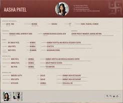 how to make bio data format marriage biodata format created with www easybiodata com as in