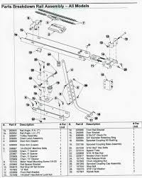 Generous yale forklift wiring schematic cadillac srx fuse box location