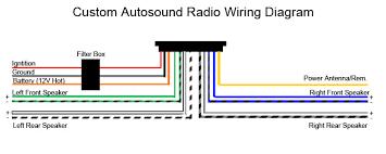 fascinating 1994 buick regal custom stereo wiring diagram photos 2011 Polaris Ranger Wiring Diagram 94 buick lesabre stereo wiring diagram wiring diagrams collection