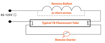 t8 fluorescent ballast wiring diagram images ballast wiring lightkiwi t8 fluorescent led tube installation