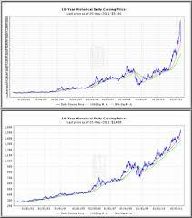 Current Silver Prices Monex June 2019