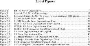 Txdot Organizational Chart Project Monitoring And Evaluation Of Sh 130 Project