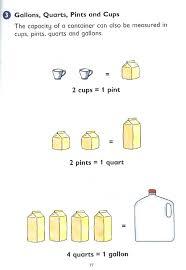 Pint Vs Quart Vs Gallon Canning Kitchen Hacks Meal Prep