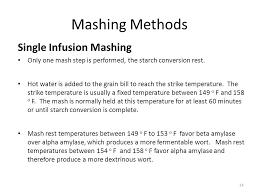 Single Infusion Mash Temperature Chart Beer Basics Mashing Techniques May 31 Todays Topics