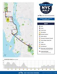 Air Force Marathon Elevation Chart Victory Headstand Runner Race Report United Airlines Nyc