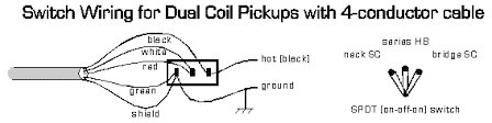 help wiring pickup selector switch bartolini 4 wire humbucker Single Coil Pickup Wiring below is another representation of this from www guitarelectronics com pr iring mod humbuckercoil tap north coil html single coil pickup wiring diagram