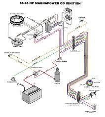 chrysler boat wiring wiring diagram more