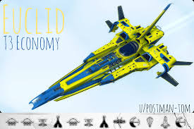 Economy Chart No Man S Sky The Complete No Mans Sky Beyond Guide