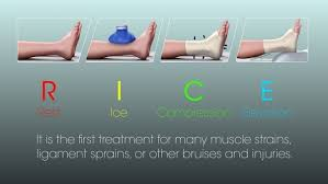 treating achilles tendon injury
