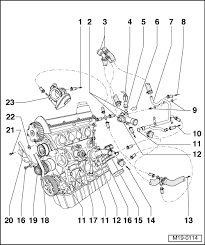 volkswagen workshop manuals > golf mk > engine > cyl injection m19 0114 note coolant hose connection diagram