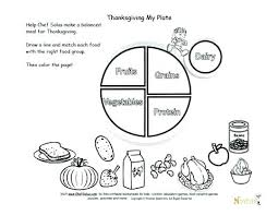 Plate Coloring Page Food Pyramid Plate Coloring Page Holidays Kids