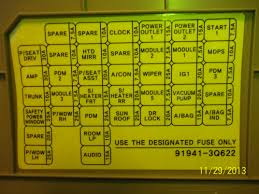 2011 sonata fuse panel diagram wiring diagram for you • i replaced my headlamp bulb two different new bulbs but it does rh justanswer com diagram2014 bu fuse panel ford e 250 fuse box diagram