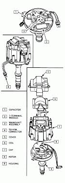 wonderful chevy hei distributor wiring diagram free images in ignition coil wiring positive earth at Distributor Wiring Diagram
