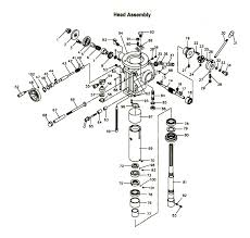 how to electric motor wiring diagrams images volt motor wiring diagram get image about electric motor wiring