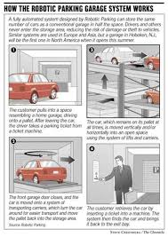 robotic parking adds es in tight places