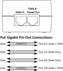 poe injector circuit diagram wiring diagrams diagram desktop gigabit poe injector midspan w integral power supply