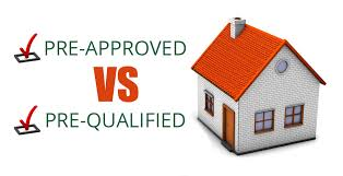 Image result for prequalification for a mortgage