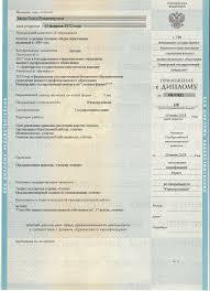 СФ БашГУ Учебно методический отдел Приложение Титул · Титул · Титул