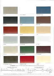 Aluminum Siding Colors Chart Norandex Siding Colors Kilar Co