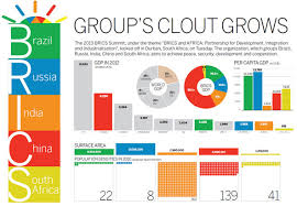 Groups Clout Grows Business Chinadaily Com Cn