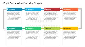 Planning A Presentation Template Succession Planning Editable Powerpoint Template With