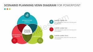 Venn Diagram In Ppt Venn Diagram Ppt Rome Fontanacountryinn Com