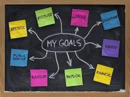 career goal essay example goal essays goal essay oglasi career     Docoments Ojazlink