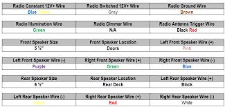 1993 ford explorer radio wiring diagram 1993 image car stereo wiring diagram 1994 ford explorer car home wiring on 1993 ford explorer radio wiring