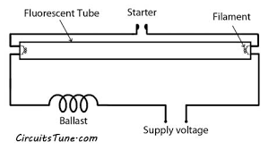 fluorescent light wiring diagram tube light circuit circuitstune fluorescent light wiring diagram tube light circuit