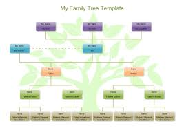 Create A Relationship Chart The Family Tree Chart Is A Chart Which Represents A Family