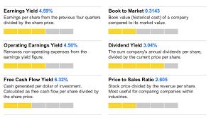 The Value Score