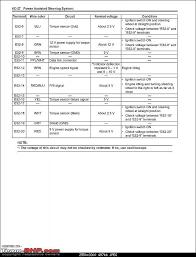 diy tacho install in maruti wagonr page 2 team bhp Suzuki Wagon R Fuse Box diy tacho install in maruti wagonr suzuki swift workshop manual2 suzuki wagon r fuse box layout