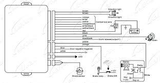 silencer car alarm wiring diagram data wiring diagrams \u2022 security wiring diagrams silencer car alarm wiring diagram diagrams schematics new wellread me rh wellread me audiovox car alarm wiring diagram audiovox car alarm wiring diagram