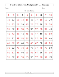 Hundred Chart With Multiples Of 4