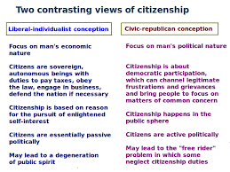 citizenship wikiwand many theorists suggest that there are two opposing conceptions of citizenship an economic one