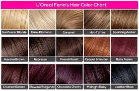 Loreal Hair Colour Chart Reds 28 Albums Of Loreal Feria Red Hair Color Chart Explore