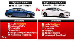 New Hyundai Elantra 2016 Vs Toyota Corolla ALTIS 2016 | Comparison ...