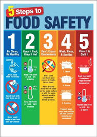Food Hygiene Poster 20 Things You Should Know About The Sundance Film Festival Food