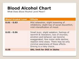 Alcohol Tobacco Other Drugs Ppt Download