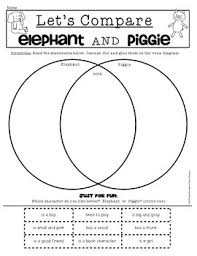 Venn Diagram Compare And Contrast First Grade Venn Diagram Zlatan Fontanacountryinn Com