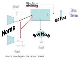 horn relay wiring diagram horn image wiring diagram 4 pin horn relay wiring 4 auto wiring diagram schematic on horn relay wiring diagram