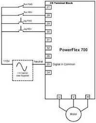 similiar powerflex 755 manual keywords powerflex 4 wiring diagram moreover allen bradley powerflex 755 wiring