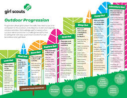 Guide To Safe Scouting Chart Girl Scout Outdoor Progression Chart Daisy Girl Scouts