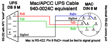 network ups tools apc s smart protocol mac 940 0024c clone diagram miguel howard
