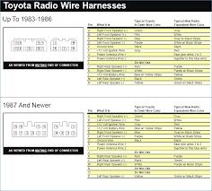 2001 toyota 4runner radio wiring circuit wiring and diagram hub \u2022 2000 toyota 4runner wiring diagram at 2001 Toyota 4runner Wiring Diagram