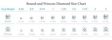Online Diamond Size Chart Actual Carat Diamonds Online Charts Collection