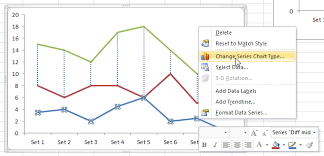 What Is Difference Between Chart And Graph Highlighting The Difference Between Actual And Target User
