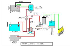 car wiring diagram software on club car ignition switch wiring Club Car Wiring Diagram Gas Engine car wiring diagram software on new electric engine 82 for your decor home with diagram 92 club car wiring diagram gas engine