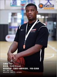 Keith Graves basketball coach send twenty one basketball players to college  in five years | Pro News Report