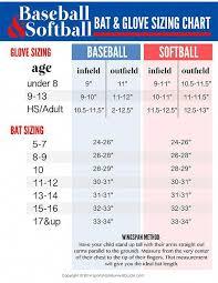 Discount Baseball Tickets Bargainbaseballcaps Post